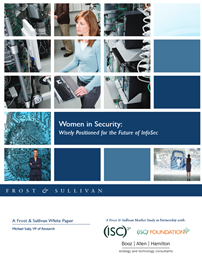 2015 Women in Security Report by (ISC)2